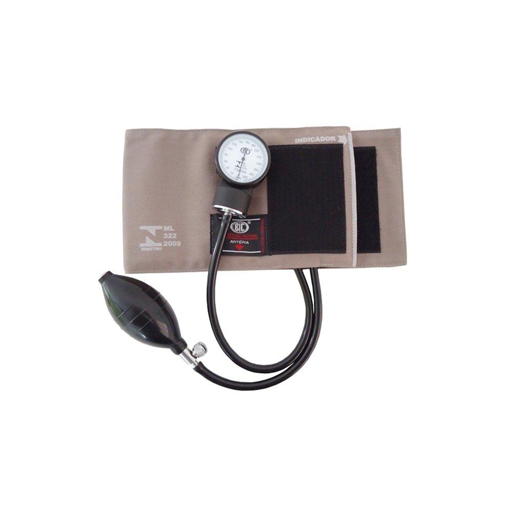 Esta es una manera rápida para resolver un problema con presión arterial sistólica